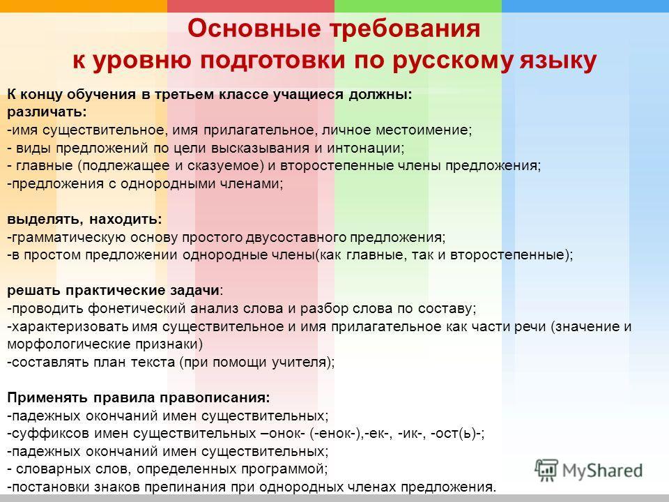Основные требования к уровню подготовки по русскому языку К концу обучения в третьем классе учащиеся должны: различать: -имя существительное, имя прилагательное, личное местоимение; - виды предложений по цели высказывания и интонации; - главные (подл