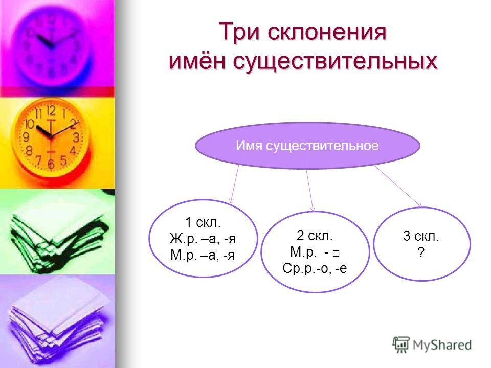 Презентация знакомство со склонением существительных 3 класс