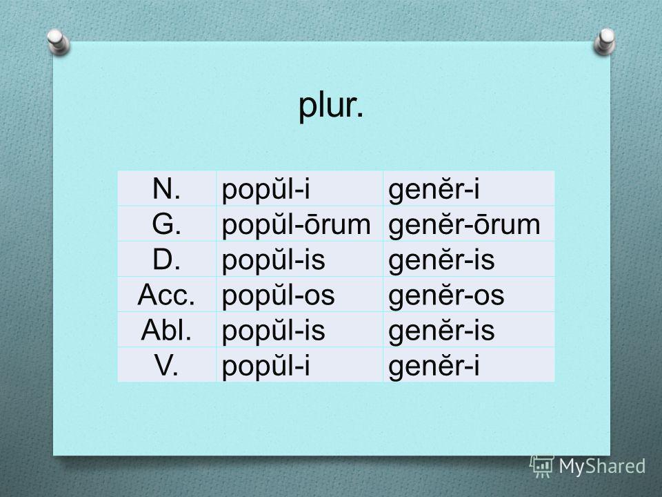 plur. N.popŭl-igenĕr-i G.popŭl-ōrumgenĕr-ōrum D.popŭl-isgenĕr-is Acc.popŭl-osgenĕr-os Abl.popŭl-isgenĕr-is V.popŭl-igenĕr-i
