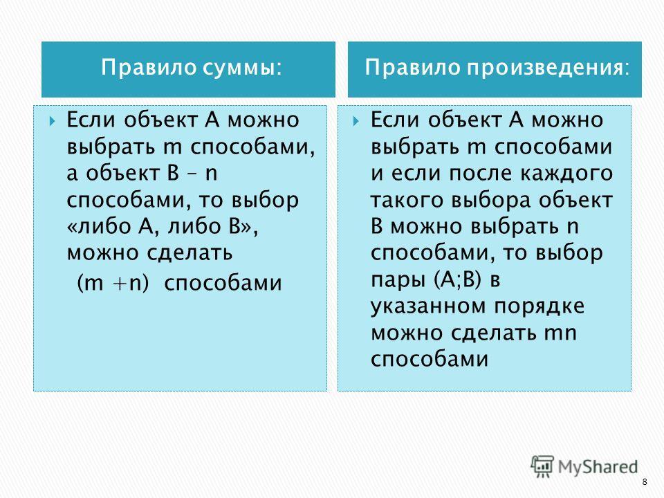 Правило суммы:Правило произведения: Если объект А можно выбрать m способами, а объект В – n способами, то выбор «либо А, либо В», можно сделать (m +n) способами Если объект А можно выбрать m способами и если после каждого такого выбора объект В можно
