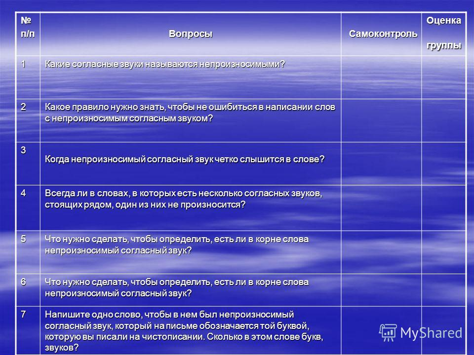 п/п Вопросы Самоконтроль Оценкагруппы 1 Какие согласные звуки называются непроизносимыми? 2 Какое правило нужно знать, чтобы не ошибиться в написании слов с непроизносимым согласным звуком? 3 Когда непроизносимый согласный звук четко слышится в слове