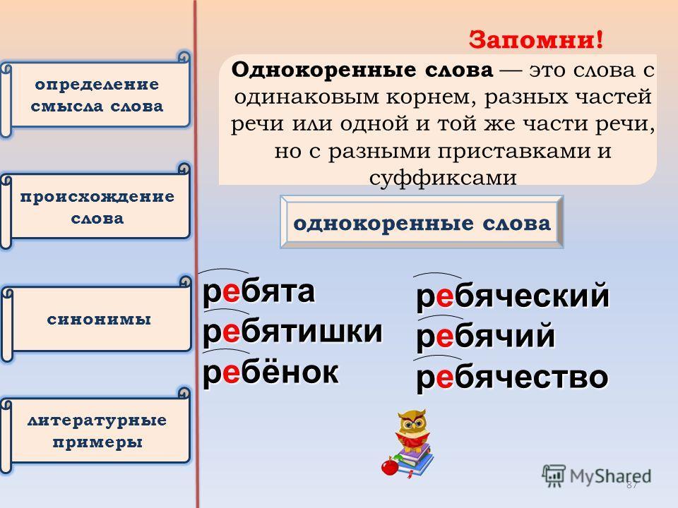 Запомни! ребята однокоренные слова ребята ребятишки ребёнок ребяческий ребячий ребячество Однокоренные слова это слова с одинаковым корнем, разных частей речи или одной и той же части речи, но с разными приставками и судфиксами определение смысла сло