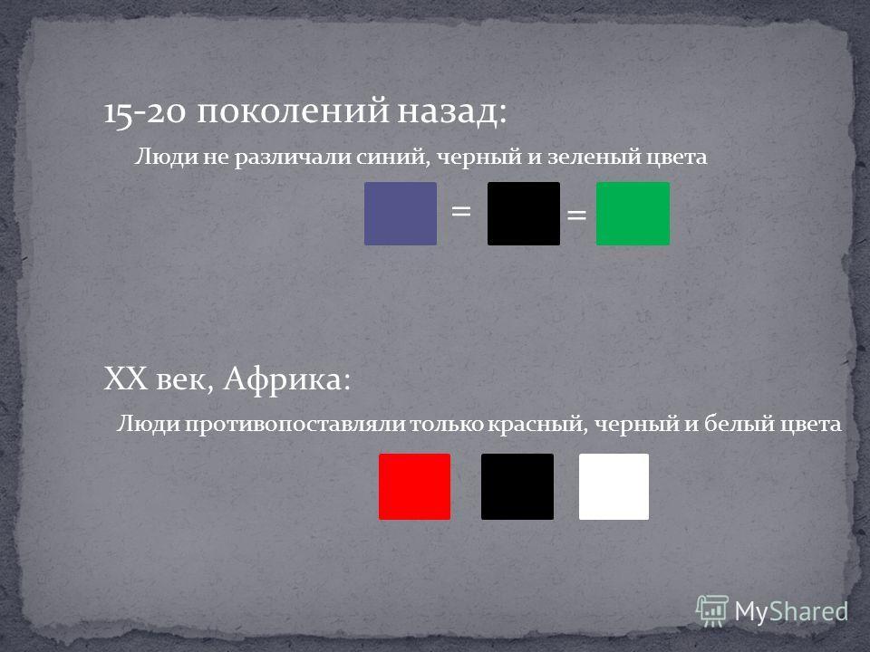 15-20 поколений назад: = = ХХ век, Африка: Люди не различали синий, черный и зеленый цвета Люди противопоставляли только красный, черный и белый цвета
