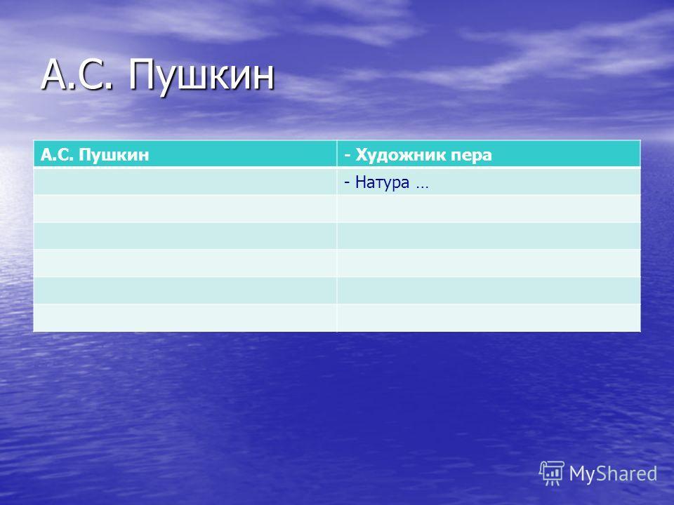 А.С. Пушкин - Художник пера - Натура …