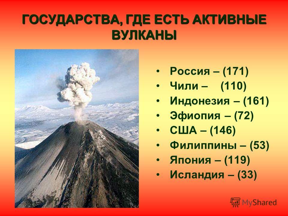 ГОСУДАРСТВА, ГДЕ ЕСТЬ АКТИВНЫЕ ВУЛКАНЫ Россия – (171) Чили – (110) Индонезия – (161) Эфиопия – (72) США – (146) Филиппины – (53) Япония – (119) Исландия – (33)