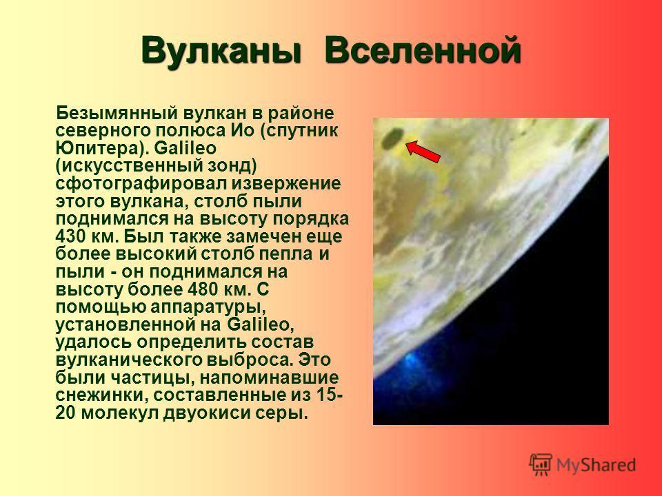 Вулканы Вселенной Безымянный вулкан в районе северного полюса Ио (спутник Юпитера). Galileo (искусственный зонд) сфотографировал извержение этого вулкана, столб пыли поднимался на высоту порядка 430 км. Был также замечен еще более высокий столб пепла