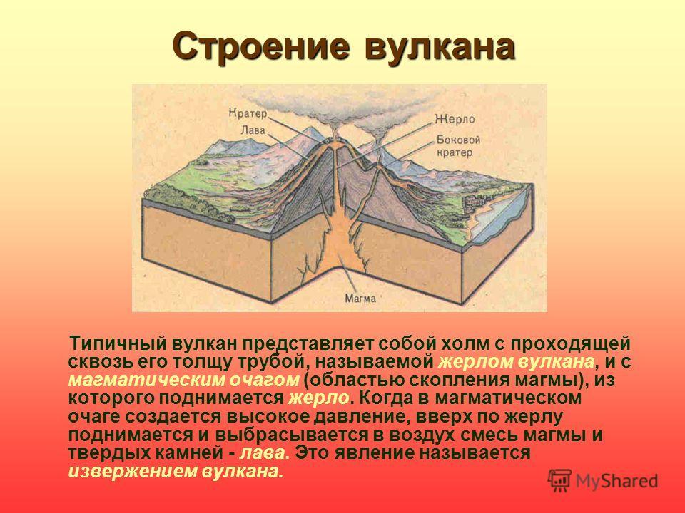 Строение вулкана Типичный вулкан представляет собой холм с проходящей сквозь его толщу трубой, называемой жерлом вулкана, и с магматическим очагом (областью скопления магмы), из которого поднимается жерло. Когда в магматическом очаге создается высоко
