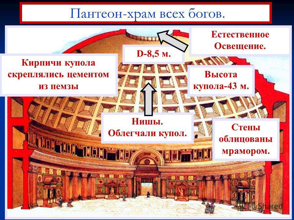 Пантеон-храм всех богов. Естественное Освещение. D-8,5 м. Нишы. Облегчали купол. Высота купола-43 м. Стены облицованы мрамором. Кирпичи купола скреплялись цементом из пемзы