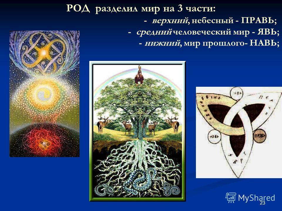 23 РОД разделил мир на 3 части: - верхний, небесный - ПРАВЬ; - средний человеческий мир - ЯВЬ; - нижний, мир прошлого- НАВЬ;