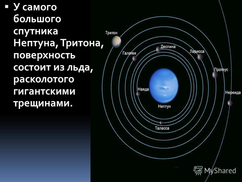 У самого большого спутника Нептуна, Тритона, поверхность состоит из льда, расколотого гигантскими трещинами.