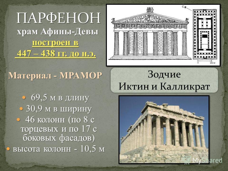 храм Афины-Девы храм Афины-Девы построен в 447 – 438 гг. до н.э. 447 – 438 гг. до н.э. Материал - МРАМОР 69,5 м в длину 69,5 м в длину 30,9 м в ширину 30,9 м в ширину 46 колонн (по 8 с торцевых и по 17 с боковых фасадов) 46 колонн (по 8 с торцевых и