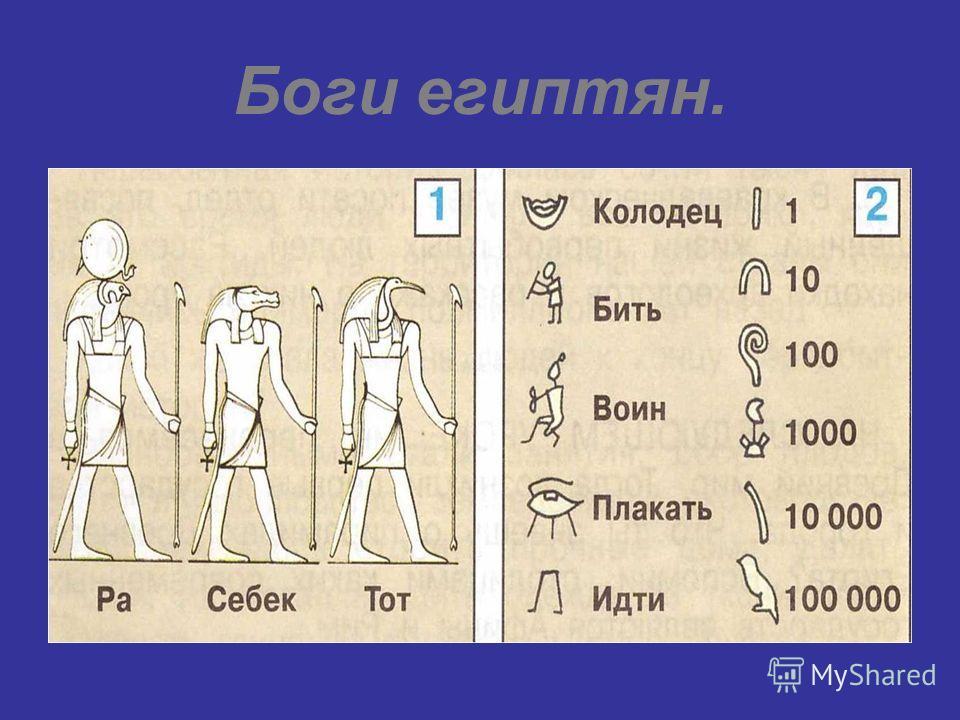 Боги египтян.