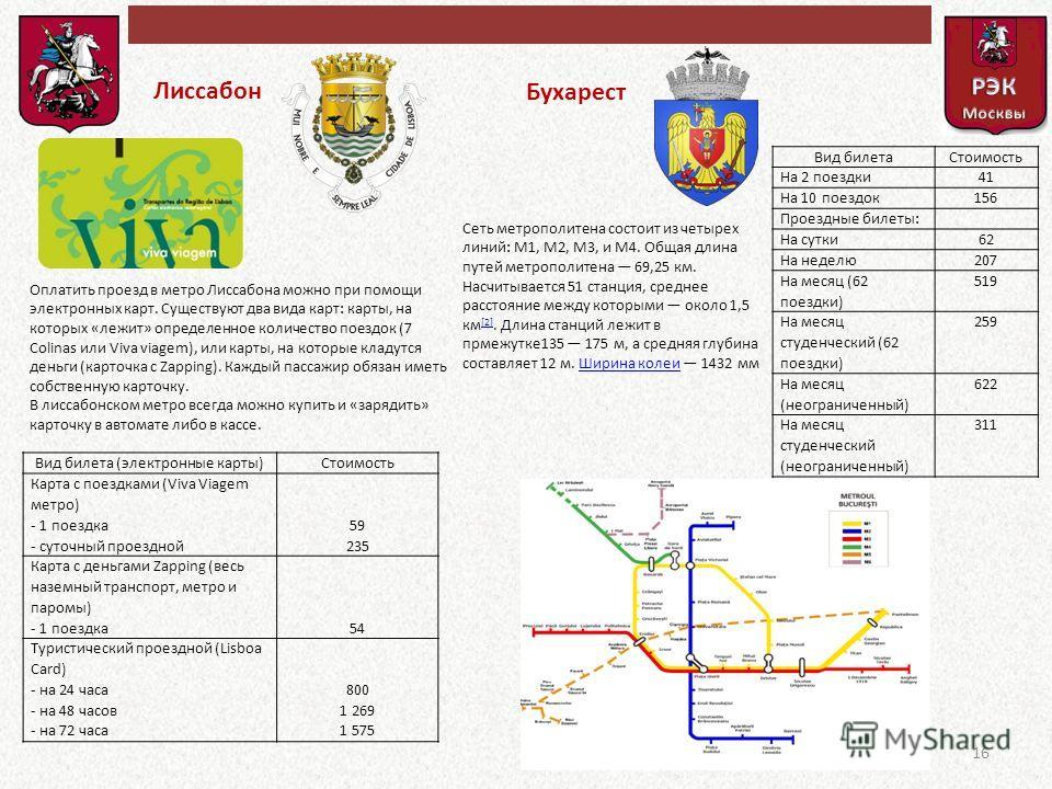 16 Лиссабон Вид билета (электронные карты)Стоимость Карта с поездками (Viva Viagem метро) - 1 поездка - суточный проездной 59 235 Карта с деньгами Zapping (весь наземный транспорт, метро и паромы) - 1 поездка 54 Туристический проездной (Lisboa Card)