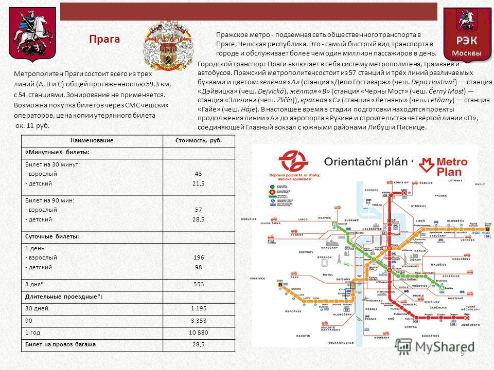 Прага Метрополитен Праги состоит всего из трех линий (А, В и С) общей протяженностью 59,3 км, с 54 станциями. Зонирование не применяется. Возможна покупка билетов через СМС чешских операторов, цена копии утерянного билета ок. 11 руб. Наименование Сто