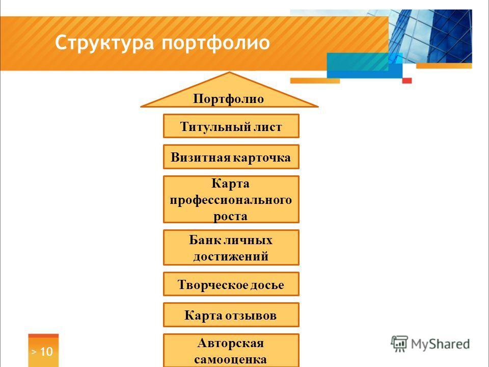 Структура портфолио > 10 Портфолио Визитная карточка Титульный лист Карта профессионального роста Банк личных достижений Творческое досье Карта отзывов Авторская самооценка