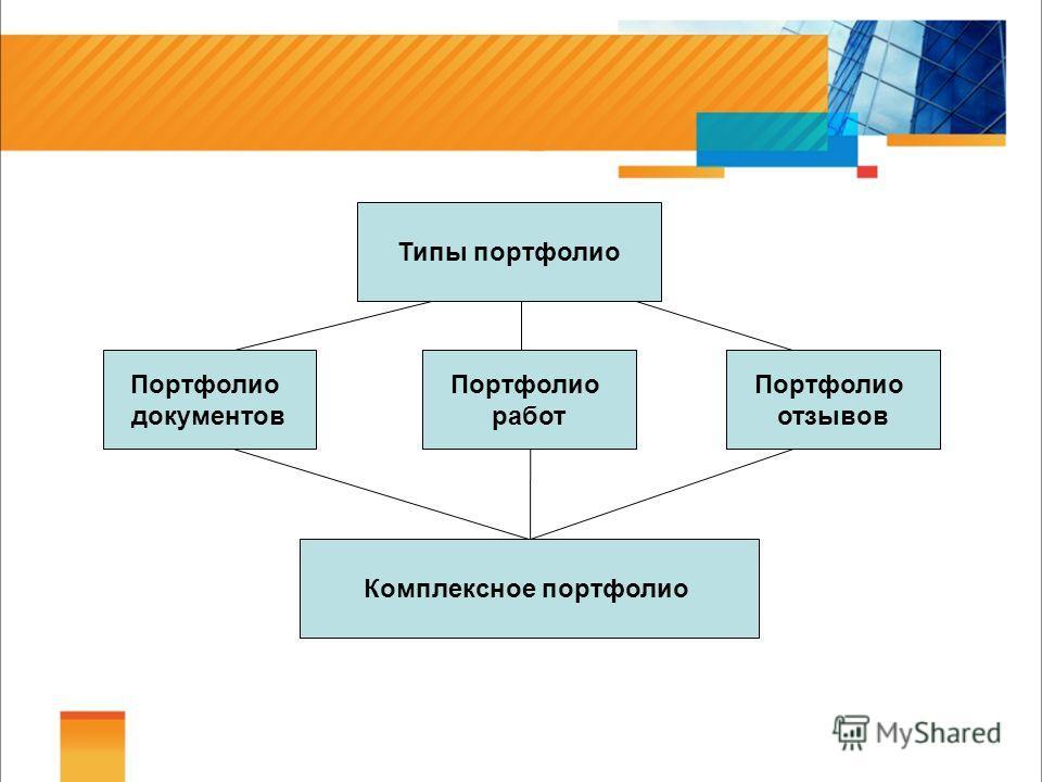 Типы портфолио Портфолио документов Портфолио отзывов Портфолио работ Комплексное портфолио