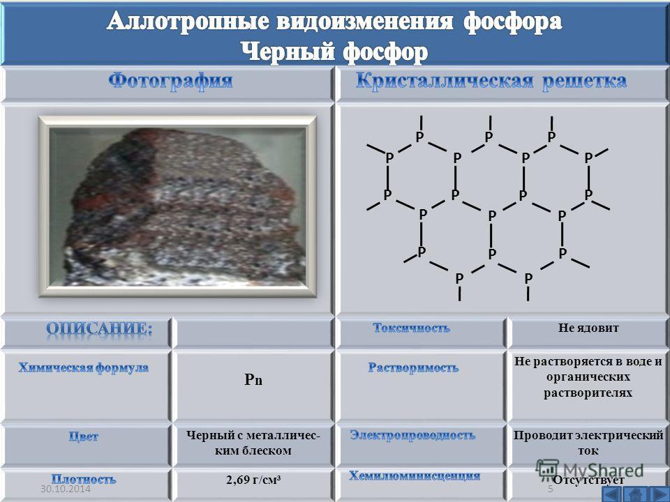 Не ядовит РnРn Не растворяется в воде и органических растворителях Черный с металлическим блеском Проводит электрический ток 2,69 г/см³Отсутствует РР РР РР Р Р Р Р Р Р Р Р Р Р Р РР 30.10.20145