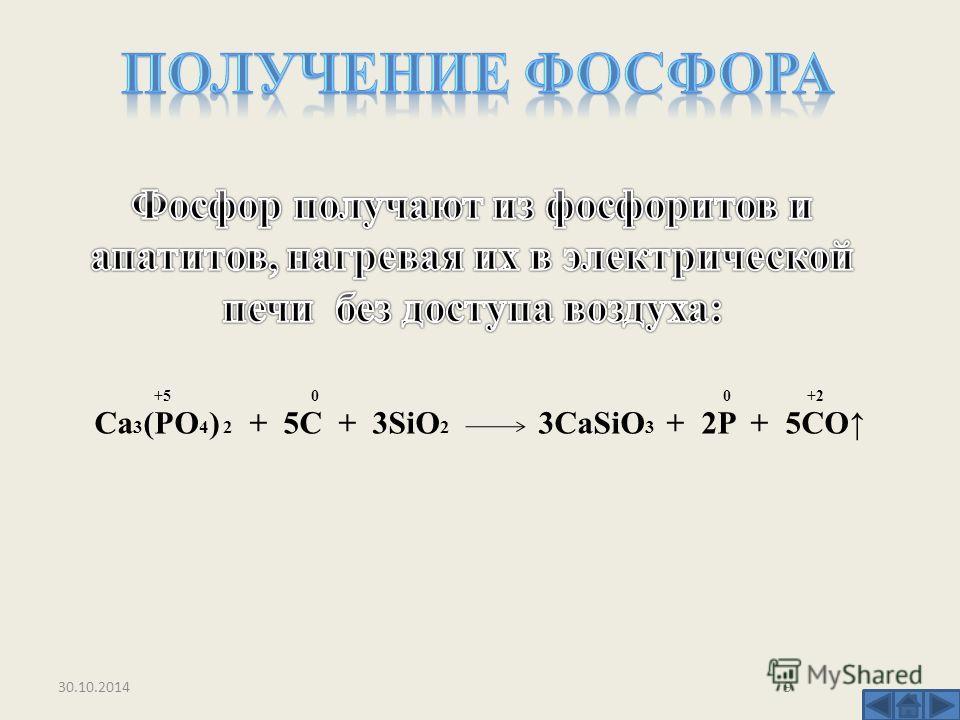Ca 3 (PO 4 ) 2 + 5C + 3SiO 2 3CaSiO 3 + 2P + 5CO +5 0 0 +2 30.10.20149