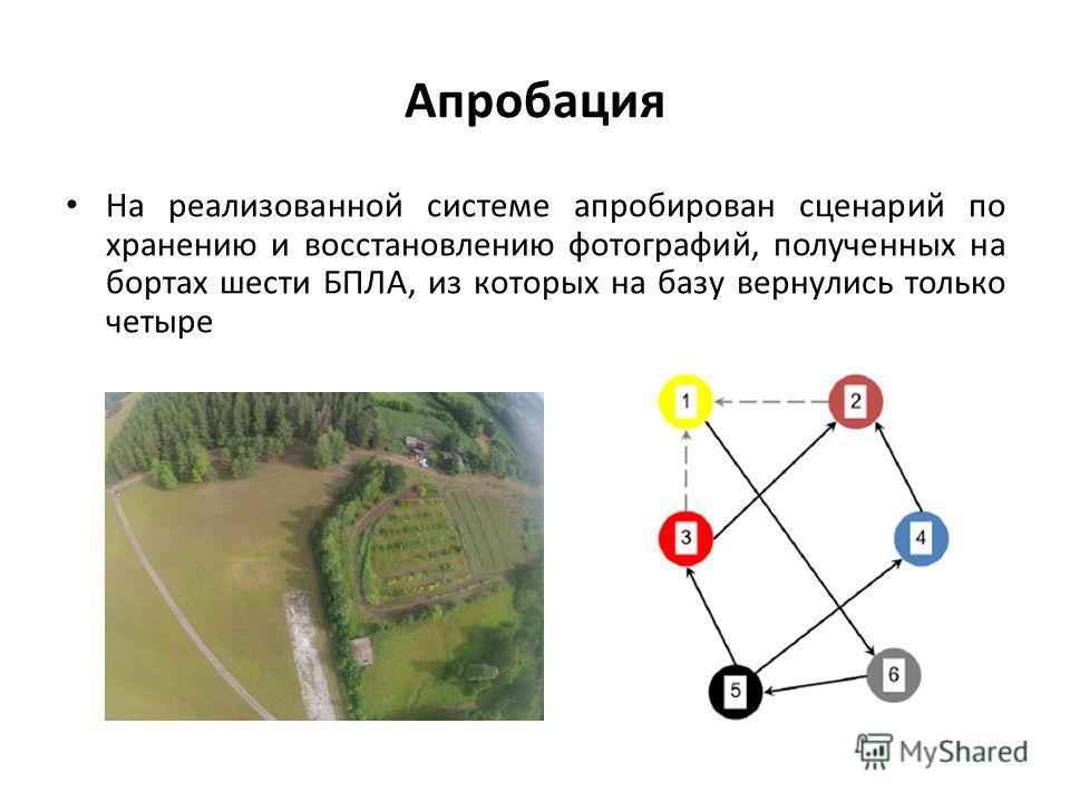 Апробация На реализованной системе апробирован сценарий по хранению и восстановлению фотографий, полученных на бортах шести БПЛА, из которых на базу вернулись только четыре