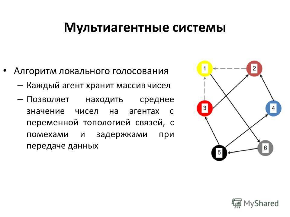 Мультиагентные системы Алгоритм локального голосования – Каждый агент хранит массив чисел – Позволяет находить среднее значение чисел на агентах с переменной топологией связей, с помехами и задержками при передаче данных