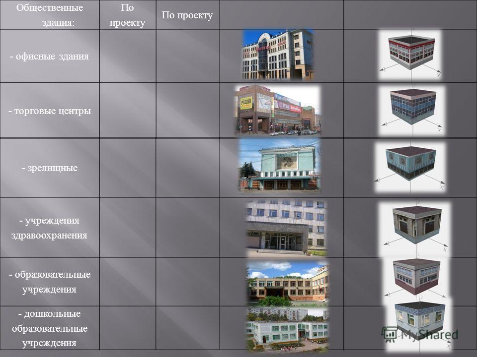 Общественные здания: По проекту - офисные здания - торговые центры - зрелищные - учреждения здравоохранения - образовательные учреждения - дошкольные образовательные учреждения