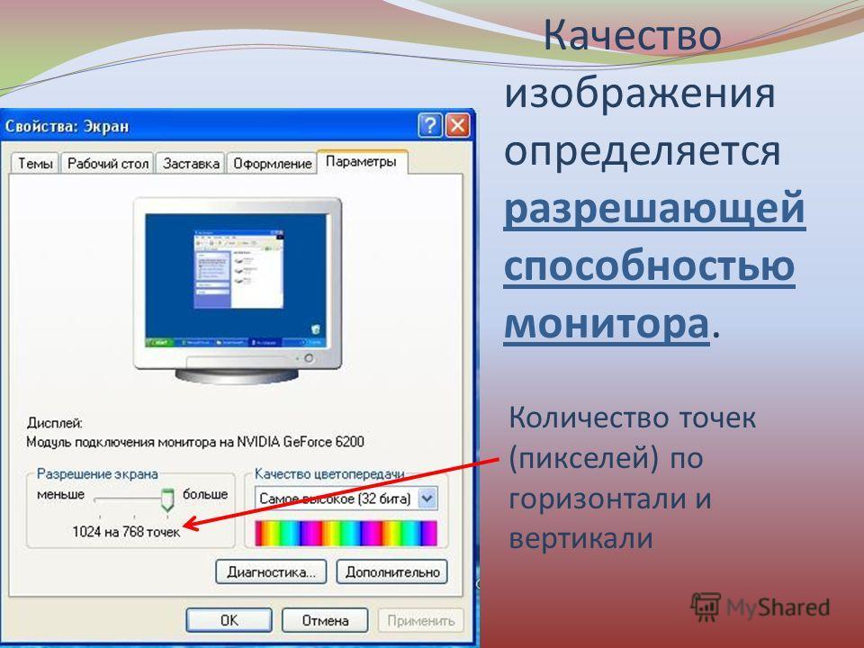 Качество изображения определяется разрешающей способностью монитора. Количество точек (пикселей) по горизонтали и вертикали