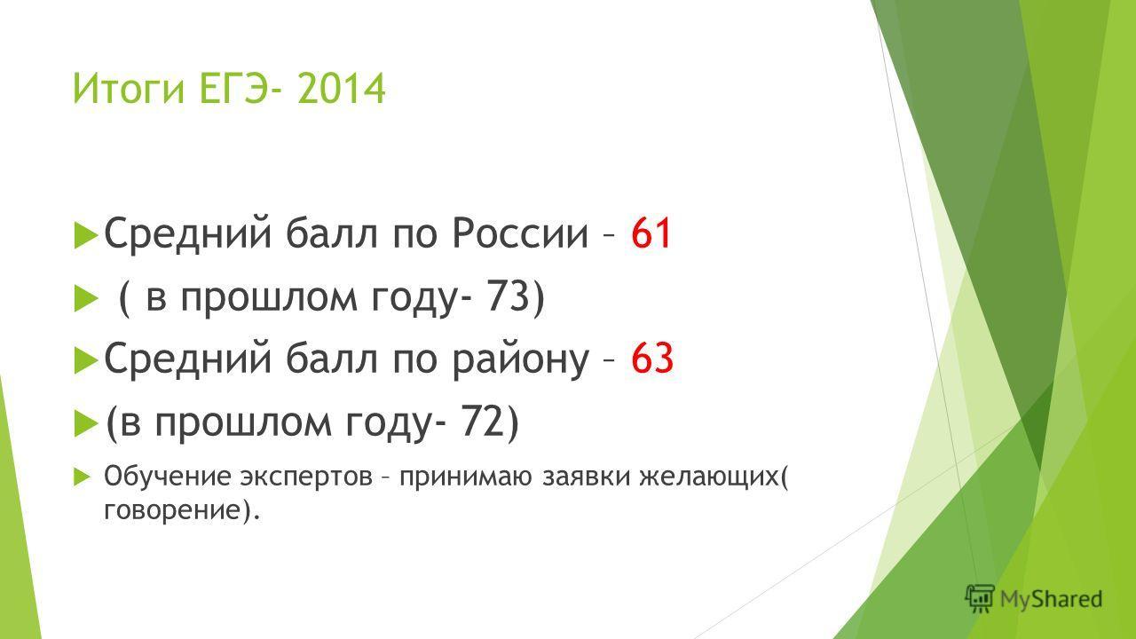 Итоги ЕГЭ- 2014 Средний балл по России – 61 ( в прошлом году- 73) Средний балл по району – 63 (в прошлом году- 72) Обучение экспертов – принимаю заявки желающих( говорение).