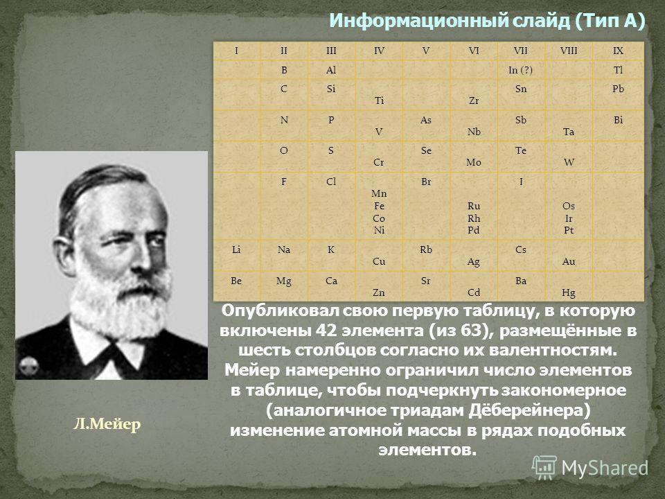 Ньюлендс показал, что в ряду элементов, размещённых в порядке возрастания атомных весов, свойства восьмого элемента сходны со свойствами первого. В таблице Ньюлендса сходные элементы располагались в горизонтальных рядах; однако, в одном и том же ряду