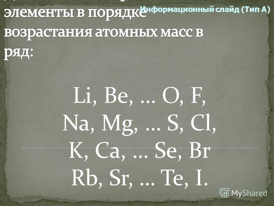 В марте 1869 г. русский химик Дмитрий Иванович Менделеев представил Русскому химическому обществу периодический закон химических элементов, изложенный в нескольких основных положениях. В том же 1869 г. вышло и первое издание учебника
