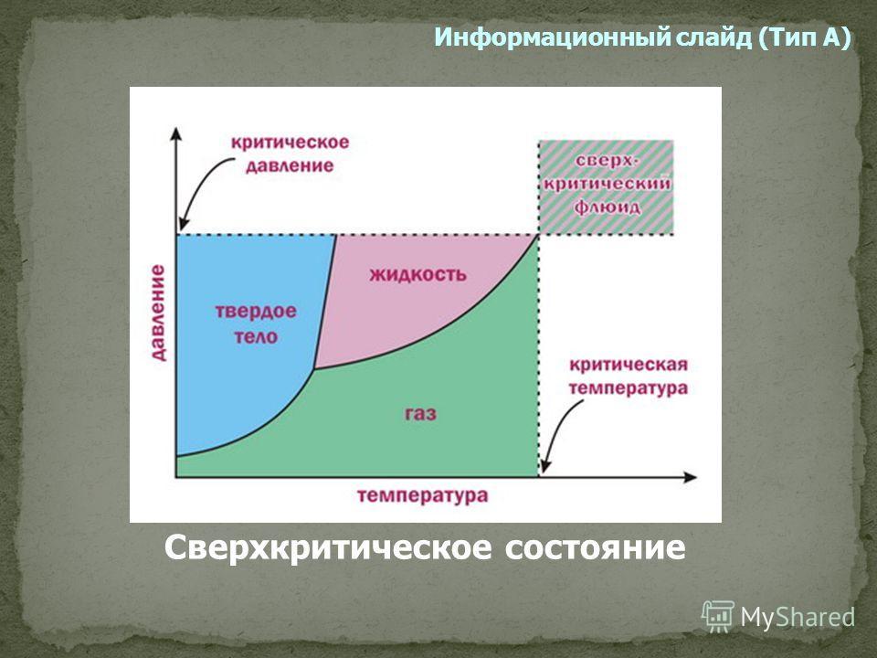 Процесс перехода вещества из газообразного состояния в твердое называется десублимацией Информационный слайд (Тип А)