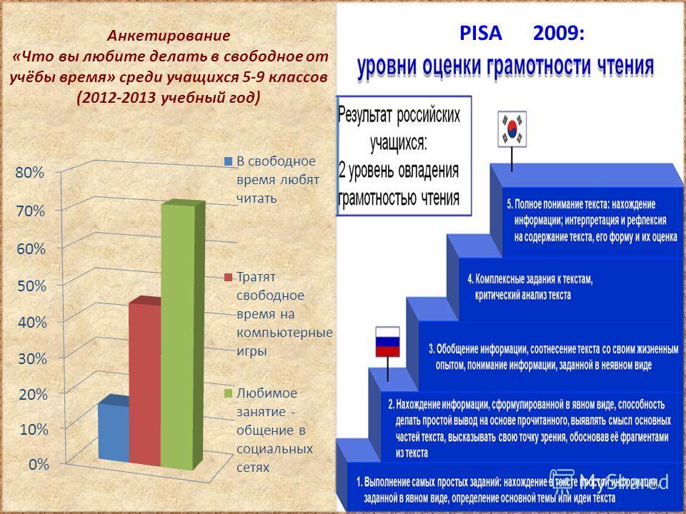 PISA 2009: