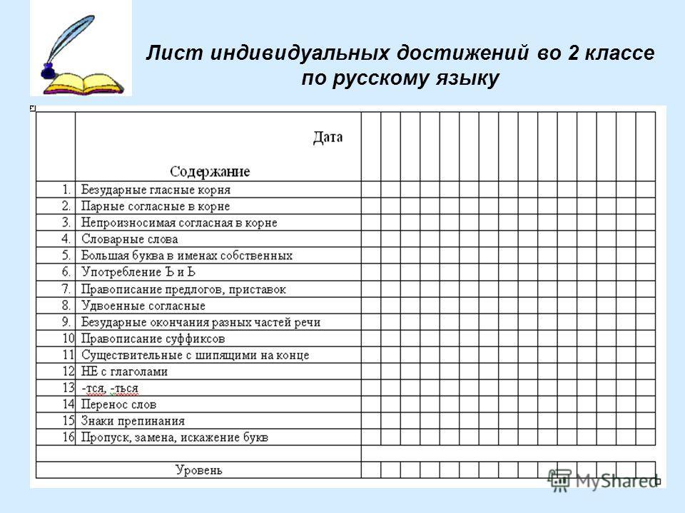 Лист индивидуальных достижений во 2 классе по русскому языку