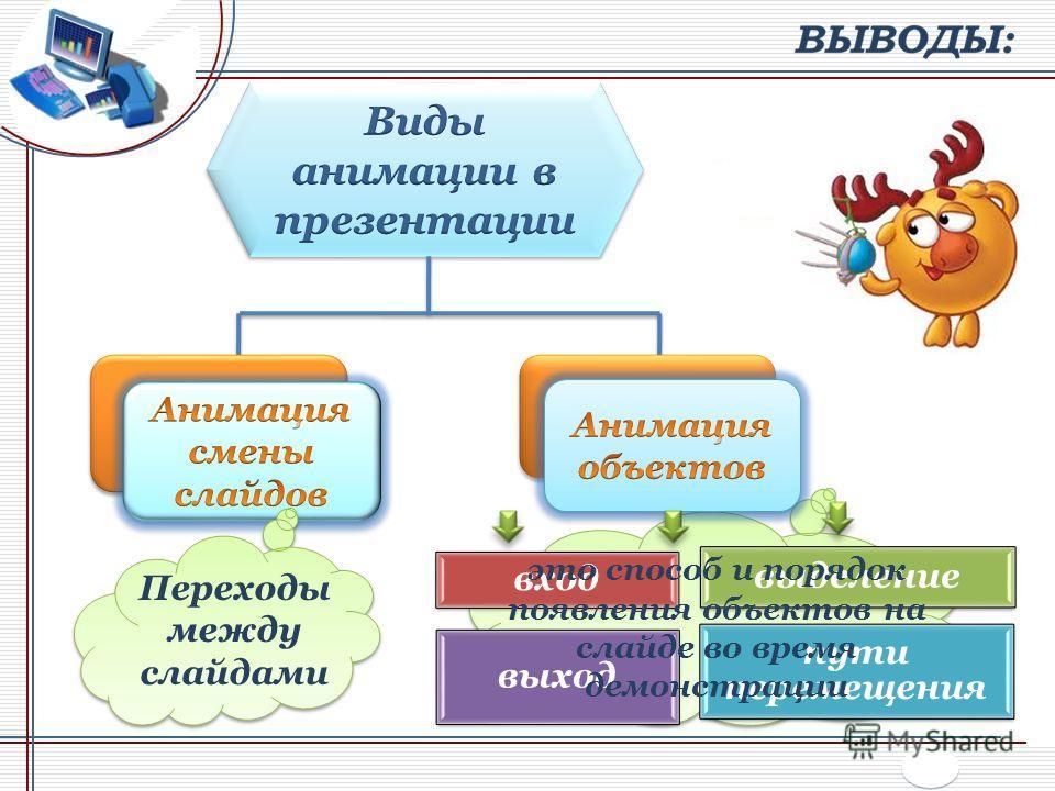 вход выделение выход пути перемещения Переходы между слайдами это способ и порядок появления объектов на слайде во время демонстрации