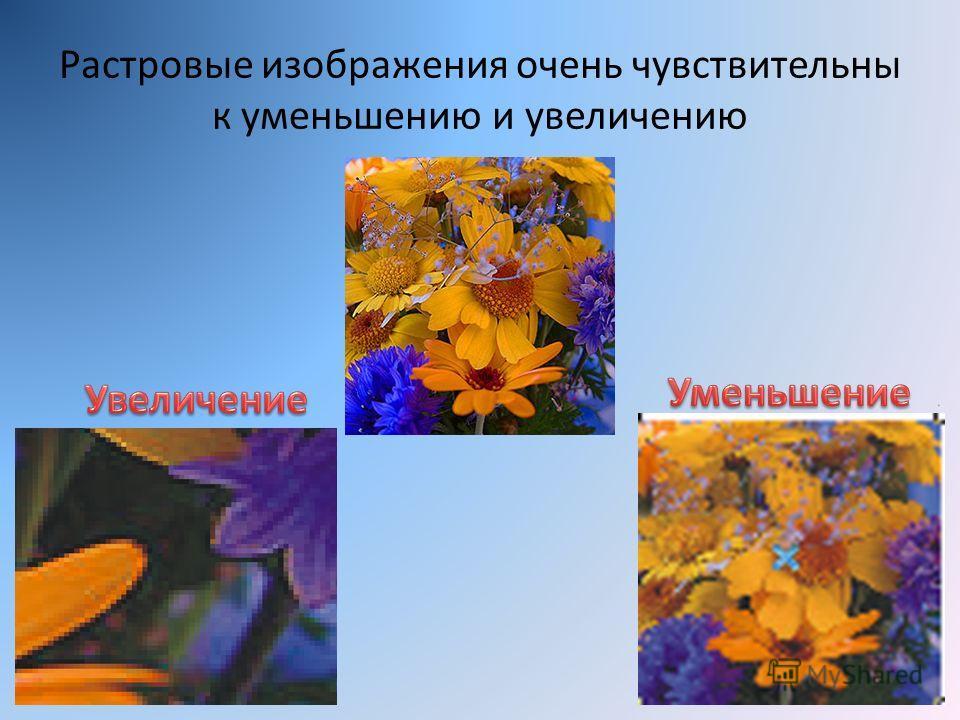 Растровые изображения очень чувствительны к уменьшению и увеличению