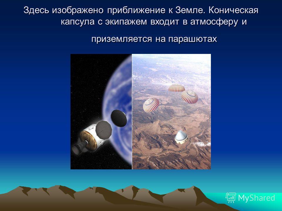 Здесь изображено приближение к Земле. Коническая капсула с экипажем входит в атмосферу и приземляется на парашютах