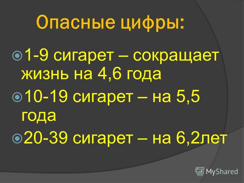 Опасные цифры: 1-9 сигарет – сокращает жизнь на 4,6 года 10-19 сигарет – на 5,5 года 20-39 сигарет – на 6,2 лет
