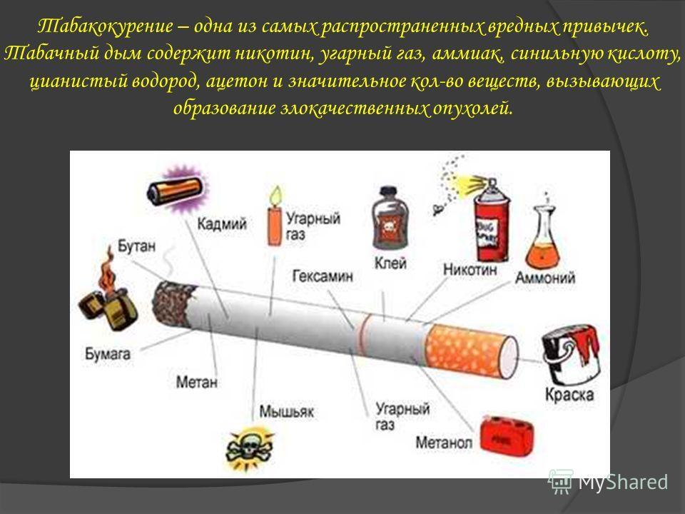 Табакокурение – одна из самых распространенных вредных привычек. Табачный дым содержит никотин, угарный газ, аммиак, синильную кислоту, цианистый водород, ацетон и значительное кол-во веществ, вызывающих образование злокачественных опухолей.