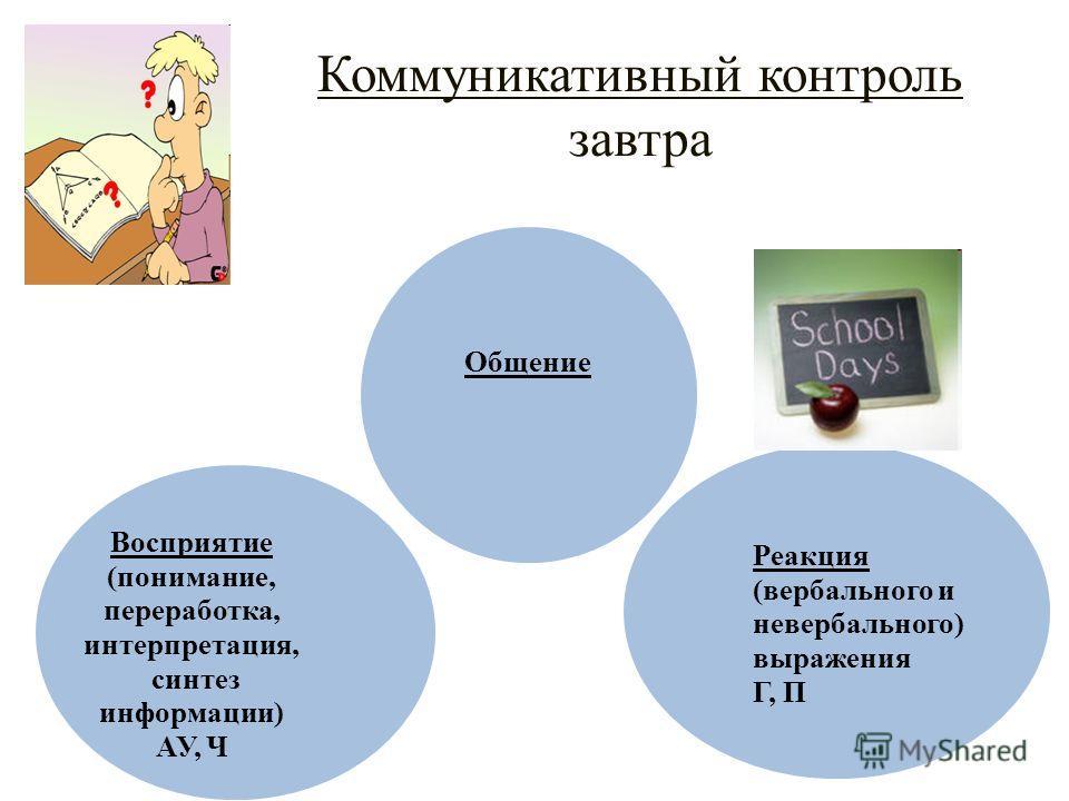 Коммуникативный контроль завтра Общение Реакция (вербального и невербального) выражения Г, П Восприятие (понимание, переработка, интерпретация, синтез информации) АУ, Ч