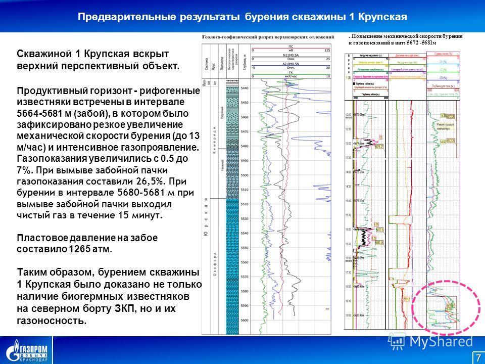 Предварительные результаты бурения скважины 1 Крупская 7 Скважиной 1 Крупская вскрыт верхний перспективный объект. Продуктивный горизонт - рифогенные известняки встречены в интервале 5664-5681 м (забой), в котором было зафиксировано резкое увеличение