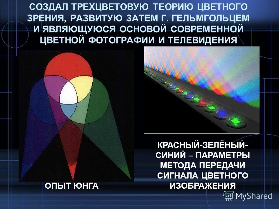 СОЗДАЛ ТРЕХЦВЕТОВУЮ ТЕОРИЮ ЦВЕТНОГО ЗРЕНИЯ, РАЗВИТУЮ ЗАТЕМ Г. ГЕЛЬМГОЛЬЦЕМ И ЯВЛЯЮЩУЮСЯ ОСНОВОЙ СОВРЕМЕННОЙ ЦВЕТНОЙ ФОТОГРАФИИ И ТЕЛЕВИДЕНИЯ Красный-Зеленый Синий/ RGB - параметры метода передачи(сигнала) цветного изображения ОПЫТ ЮНГА КРАСНЫЙ-ЗЕЛЁНЫ