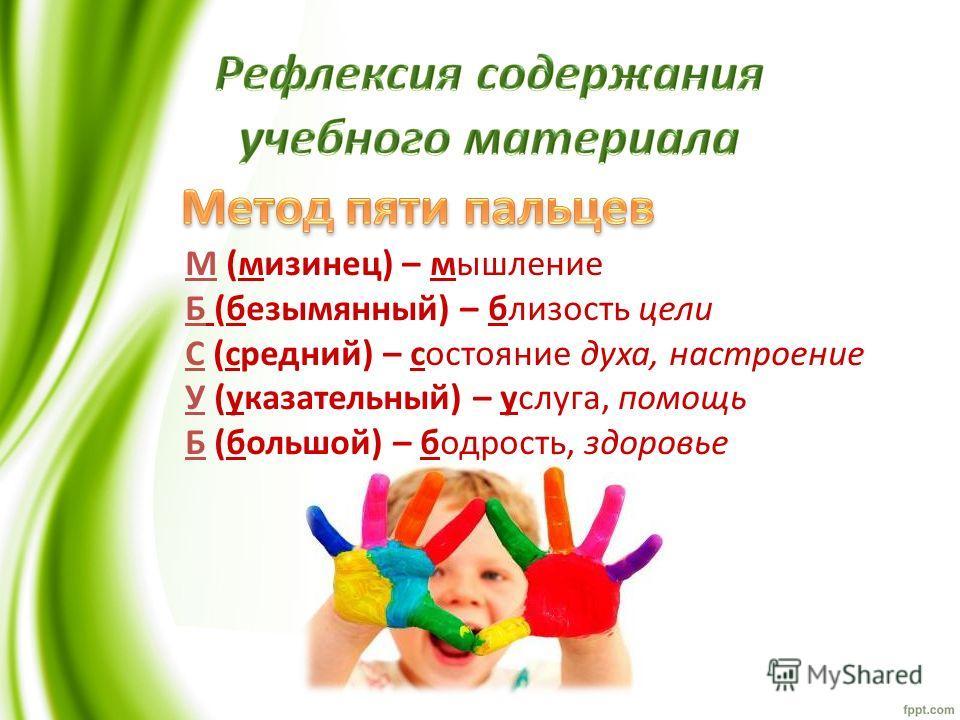 М (мизинец) – мышление Б (безымянный) – близость цели С (средний) – состояние духа, настроение У (указательный) – услуга, помощь Б (большой) – бодрость, здоровье