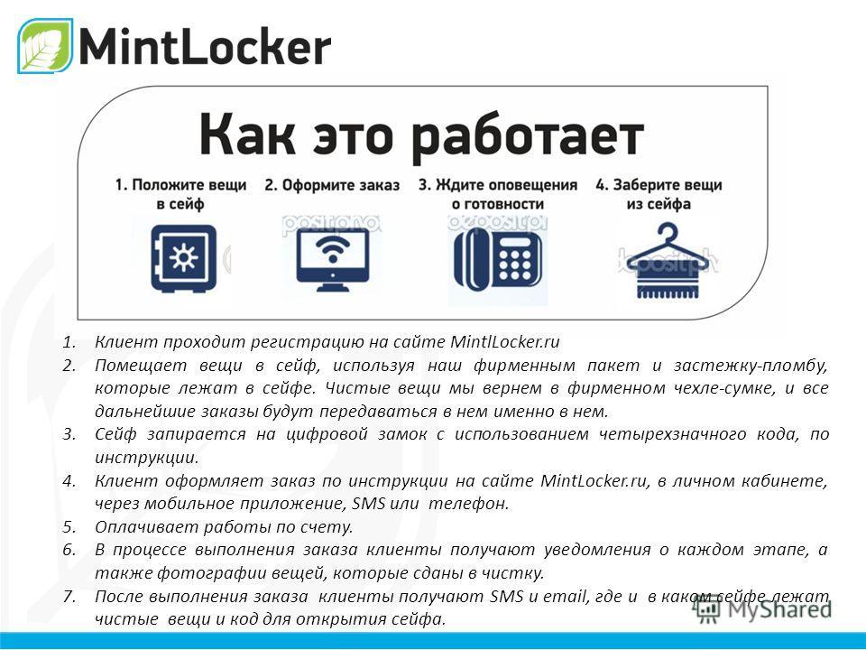 1. Клиент проходит регистрацию на сайте MintlLocker.ru 2. Помещает вещи в сейф, используя наш фирменным пакет и застежку-пломбу, которые лежат в сейфе. Чистые вещи мы вернем в фирменном чехле-сумке, и все дальнейшие заказы будут передаваться в нем им