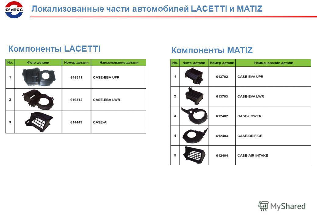 Локализованные части автомобилей LACETTI и MATIZ Компоненты LACETTI Компоненты MATIZ