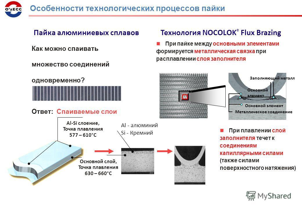 Особенности технологических процессов пайки Пайка алюминиевых сплавов Как можно спаивать множество соединений одновременно? Ответ: Спаиваемые слои Al-Si слоение, Точка плавления 577 – 610°C Основной слой, Точка плавления 630 – 660°C Al - алюминий Si