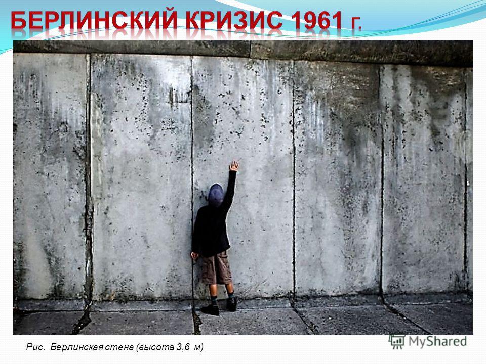 Рис. Берлинская стена (высота 3,6 м)