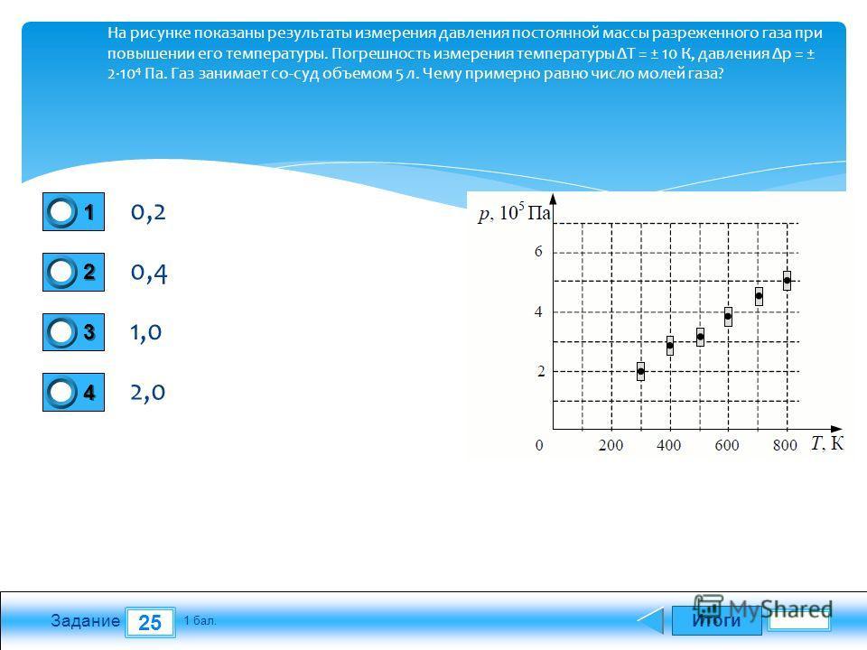 Итоги 25 Задание 1 бал. 1111 2222 3333 4444 На рисунке показаны результаты измерения давления постоянной массы разреженного газа при повышении его температуры. Погрешность измерения температуры ΔT = ± 10 К, давления Δp = ± 2·10 4 Па. Газ занимает со-