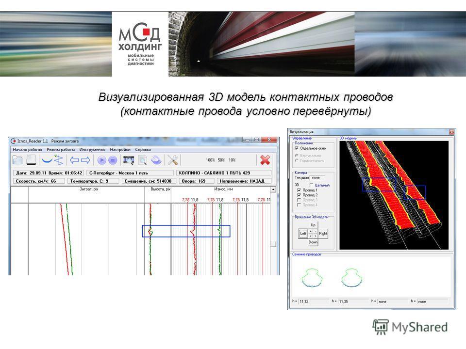 Визуализированная 3D модель контактных проводов (контактные провода условно перевёрнуты)