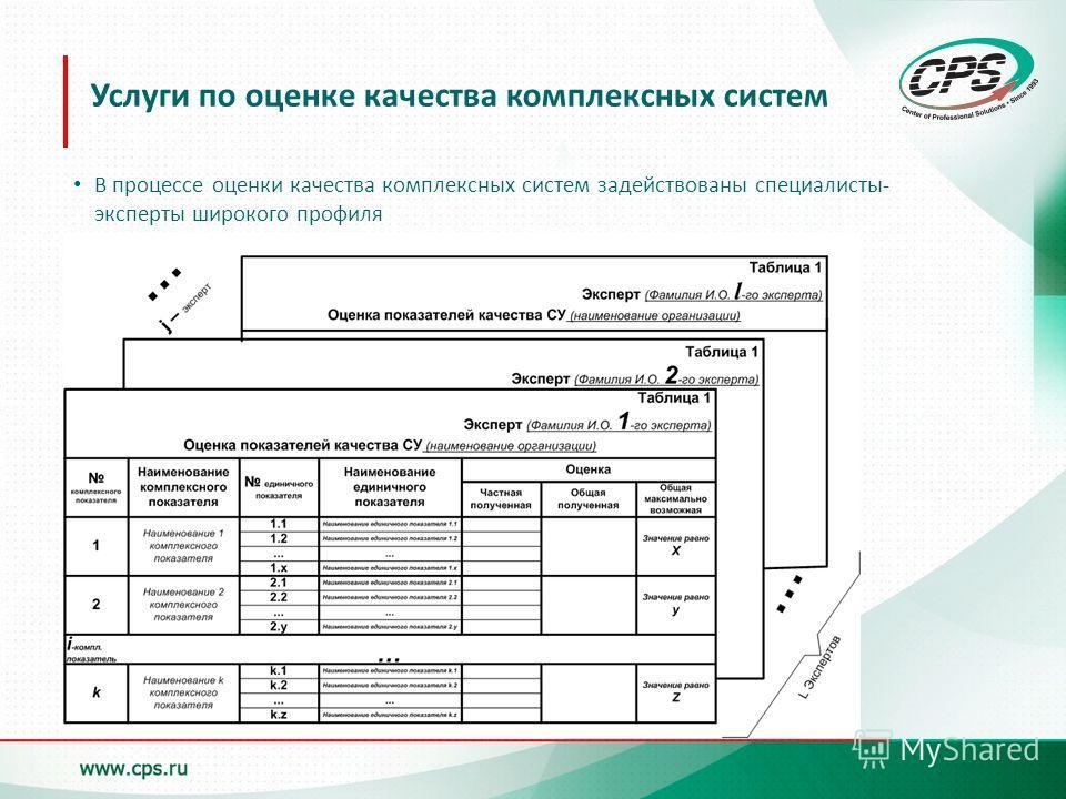 Услуги по оценке качества комплексных систем В процессе оценки качества комплексных систем задействованы специалисты- эксперты широкого профиля