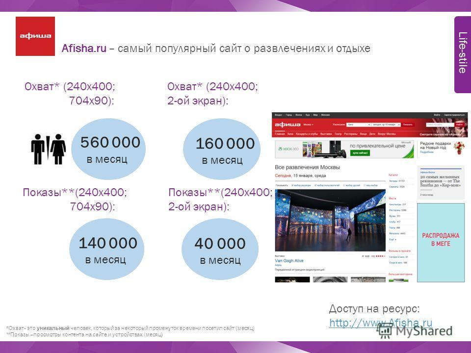 Afisha.ru – самый популярный сайт о развлечениях и отдыхе Доступ на ресурс: http://www.Afisha.ru http://www.Afisha.ru *Охват- это уникальный человек, который за некоторый промежуток времени посетил сайт (месяц) **Показы –просмотры контента на сайте и