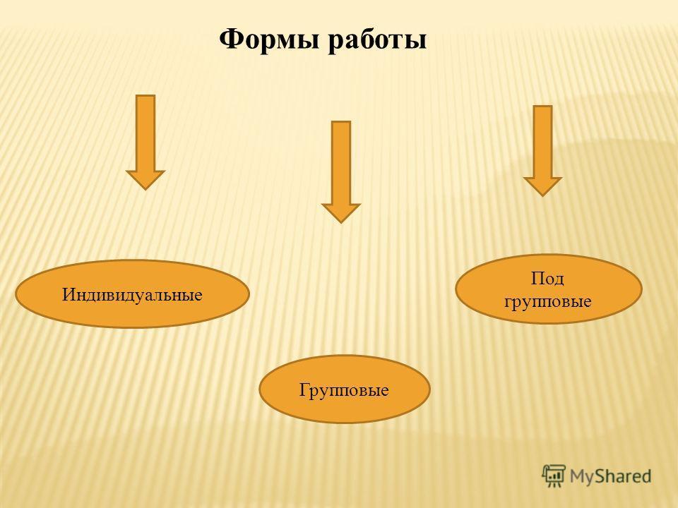 Формы работы Индивидуальные Под групповые Групповые